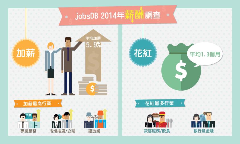 Job-Seeker-Report-2014