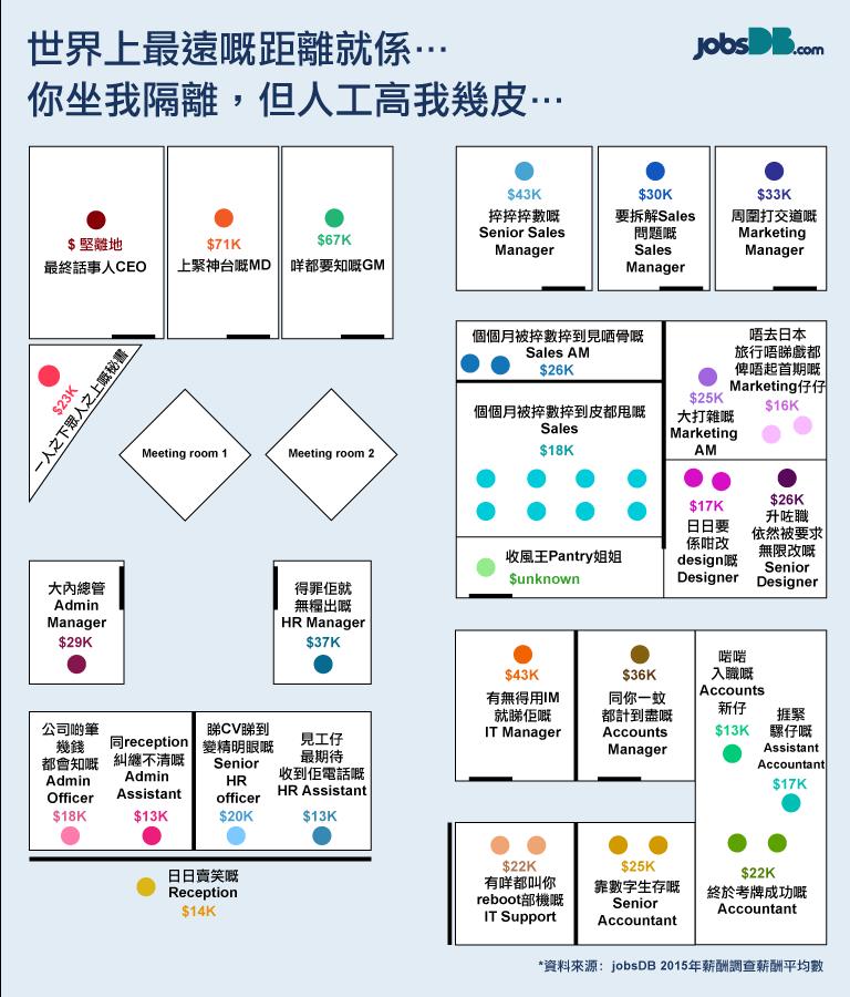 2015-salary-seating-plan