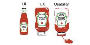 還原UX Designer的原貌──設計生活的細節