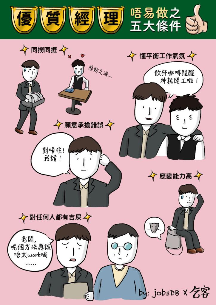 優質經理唔易做之五大條件