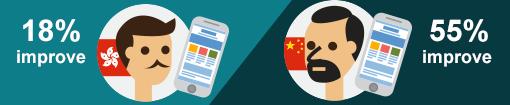Hong Kong CIOs Express Cautious Optimism About the Technology Job Market