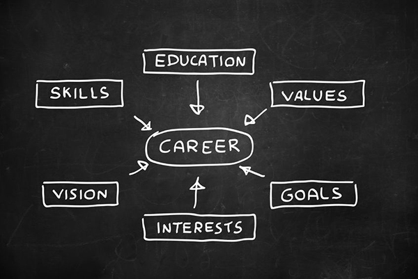 What Does It Take to Be a Management Trainee