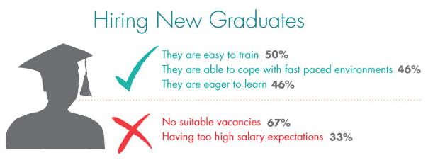 hirewatch-new-grads