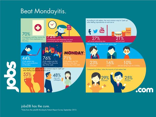 mondayitis_infographics