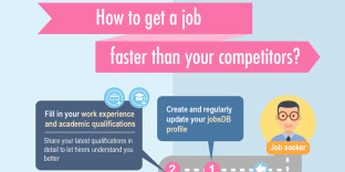 How to use jobsDB profile to get a job fast?